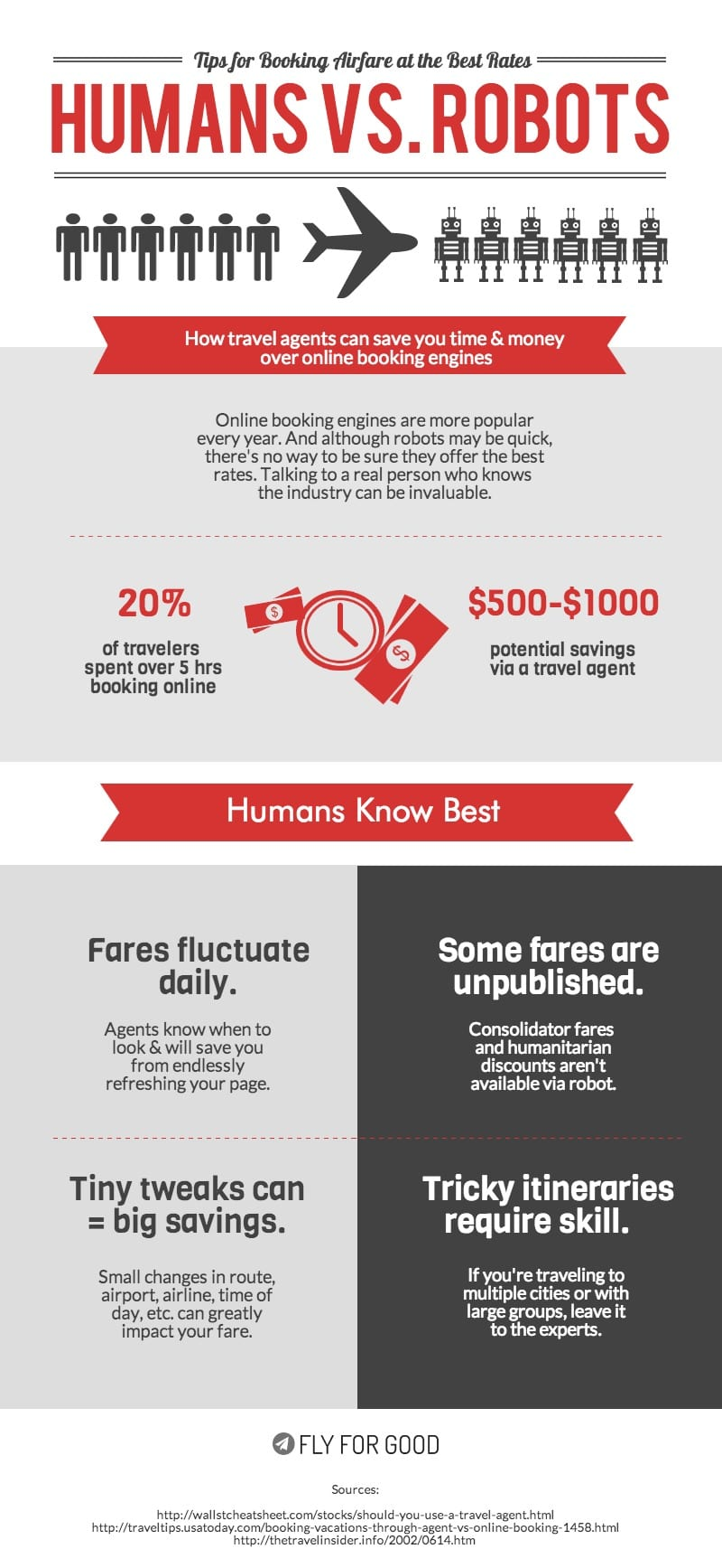 humans vs robots inforgraphic
