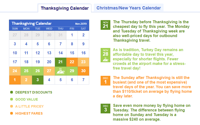 thanksgiving calendar holiday airfare