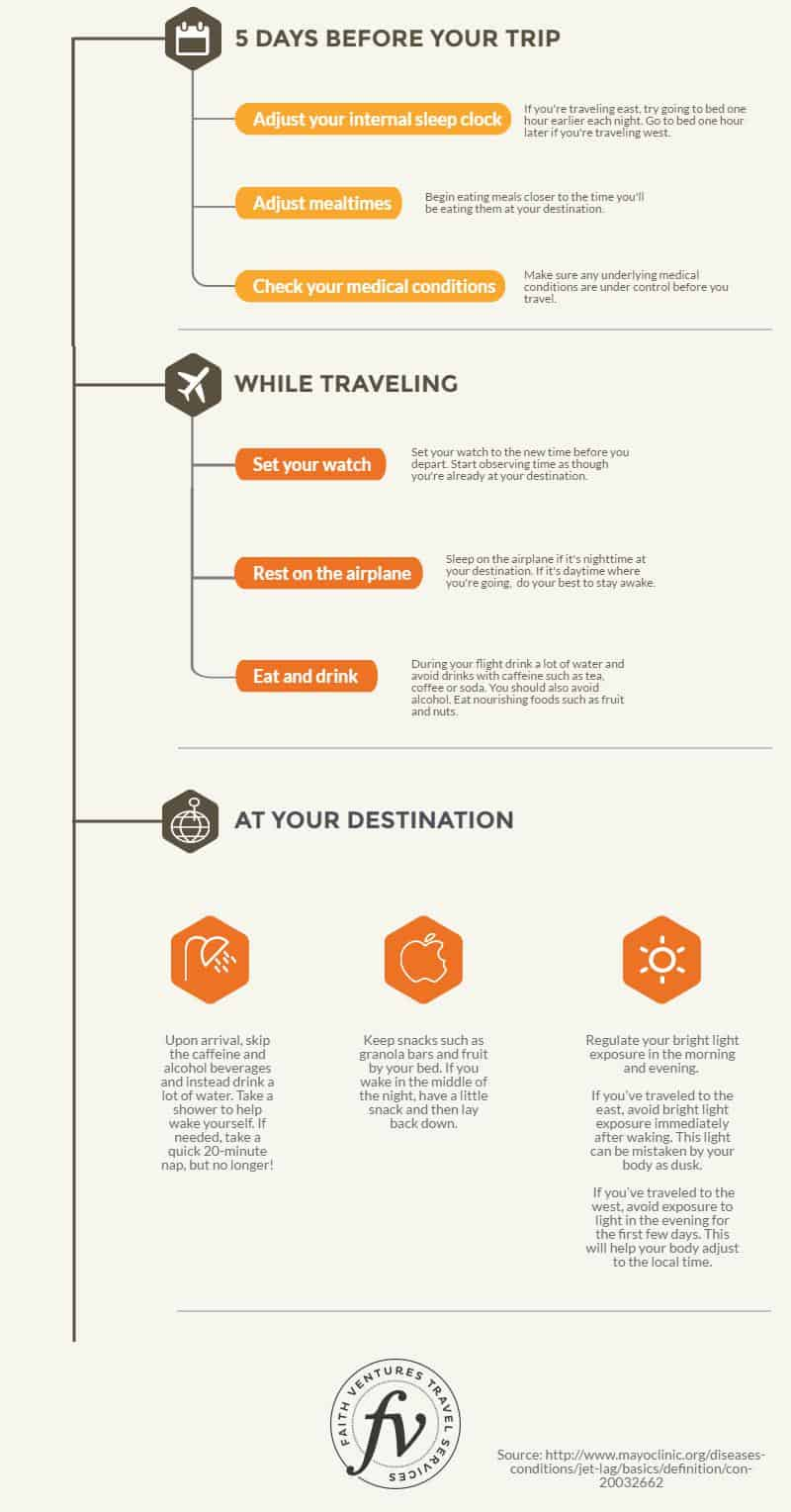 how to prevent jet lag infograph