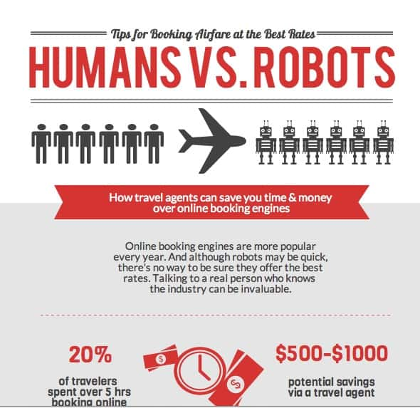 Robotics versus humans